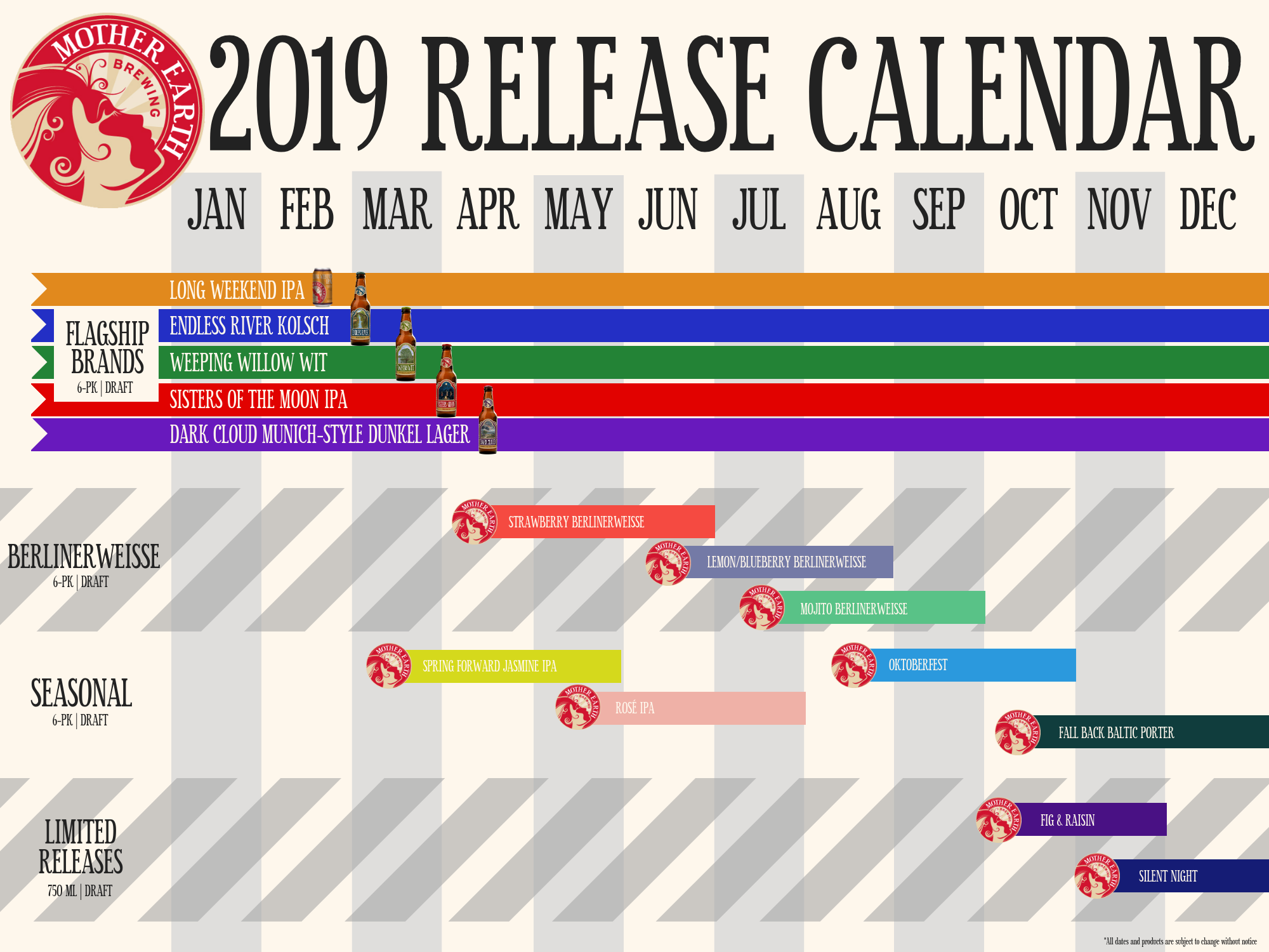 2019 Mother Earth Brew Calendar